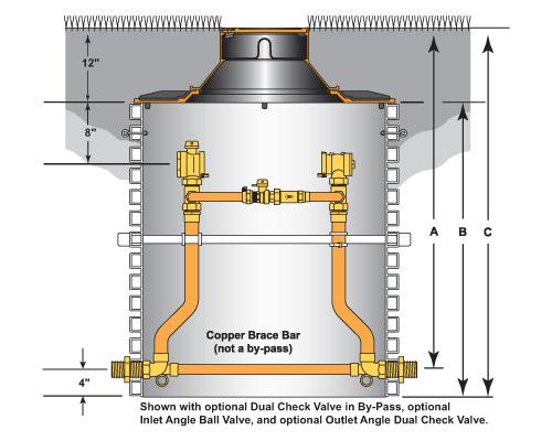 water meter pits rh constructionmentor net Water Meter Pit Installation Residential Water Meter