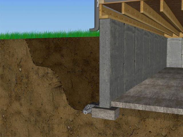 foundation-soil-lg.jpg