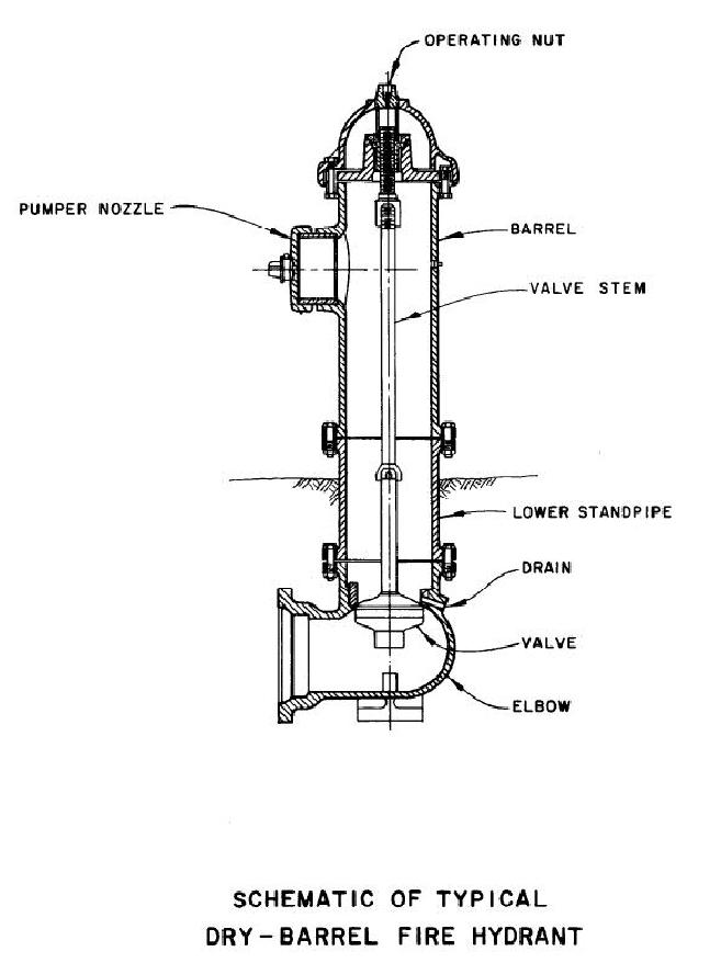 2002 bmw z3 parts diagrams