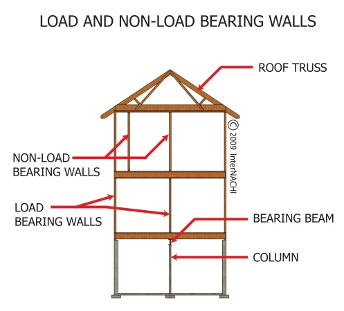 2012 LOAD&NON-LOADING BEARING 2d