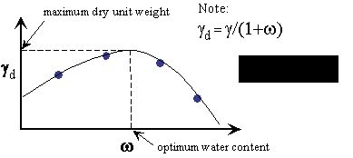 proctor-trest-graph.jpg