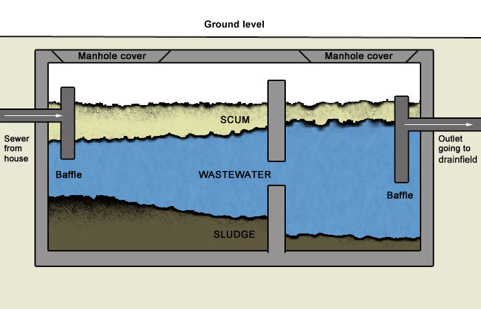 septic-tank-pumping-diagram.jpg