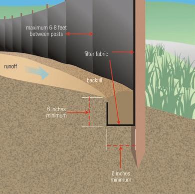 Silt_fence_installation_detail_EPA.jpg