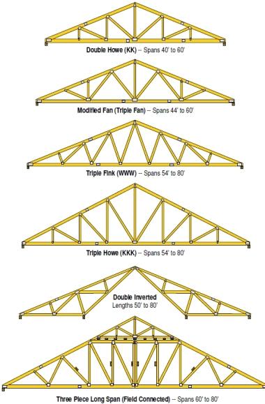 common-trusses02