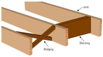 extra-bridging-blocking