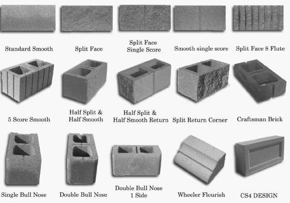 Concrete Block Cmu