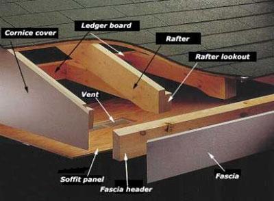 fascia-soffit-illustration-ht4w400