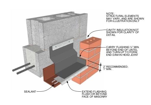 masonry-detailing-series-v34-77-6381