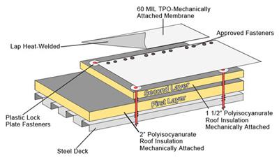 Log Cabin Siding Installation Instructions