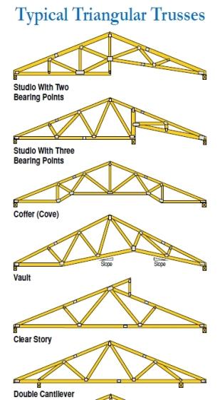 triangular-trusses-01