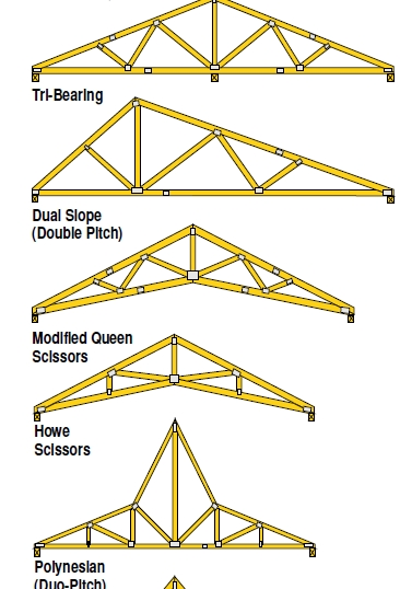 triangular-trusses-02