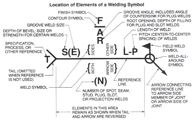 welding-chart