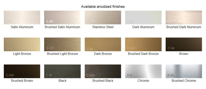 anodized finishes.jpg