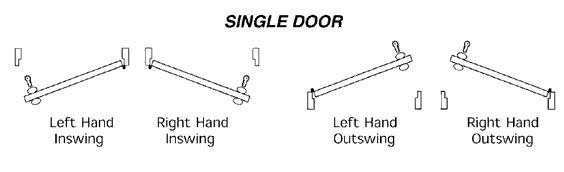 diagram handing.jpg