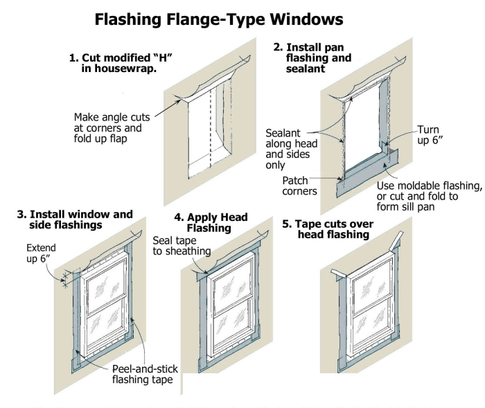 Flashing-Flange-Windows4.jpg