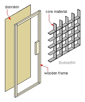 hollow-core-door