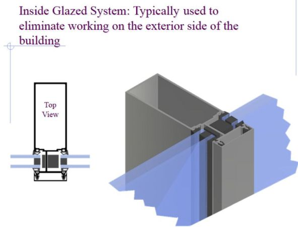 inside glazed system.jpg