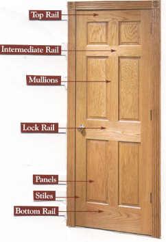 Interior-Doors-components.jpg