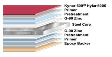 kynar-370x187.png
