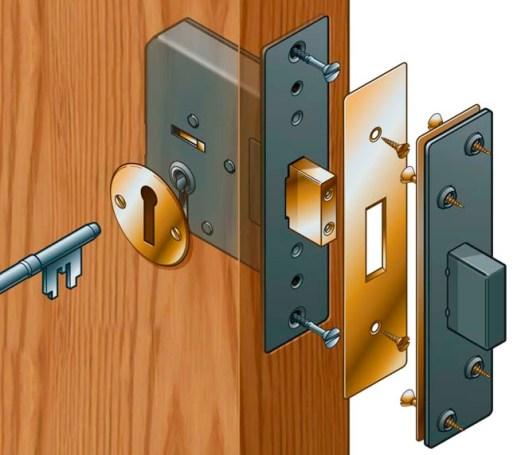 rim mortice lock.jpg