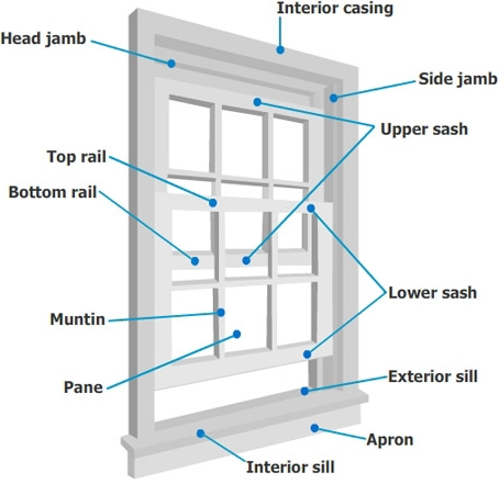 window_diagram.jpg