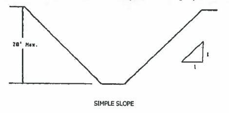 b slope.jpg