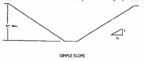 c slope.jpg