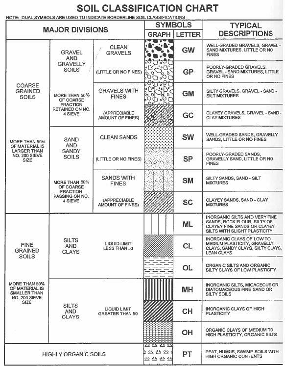 soils class.jpg